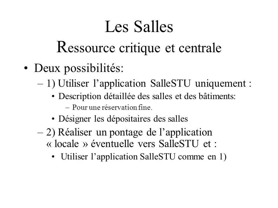 Les Salles R essource critique et centrale Deux possibilités: –1) Utiliser lapplication SalleSTU uniquement : Description détaillée des salles et des