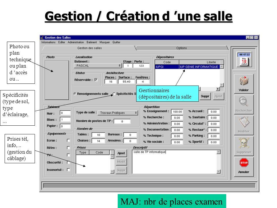 Gestion / Création d une salle Gestion / Création d une salle Photo ou plan technique ou plan d accès ou.. Prises tél, info,.. (gestion du câblage) Sp