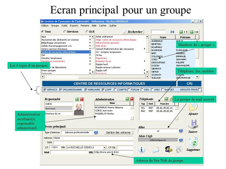 Ecran principal pour un groupe Membres du « groupe » Téléphone, fax, mobiles Administration: secrétaire(s), responsable administratif,.. Le groupe de