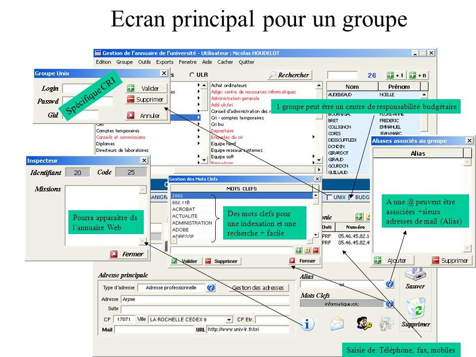 Ecran principal pour un groupe Saisie de: Téléphone, fax, mobiles Pourra apparaître ds lannuaire Web A une @ peuvent être associées +sieurs adresses de mail (Alias) Des mots clefs pour une indexation et une recherche + facile Spécifique CRI 1 groupe peut être un centre de responsabilité budgétaire