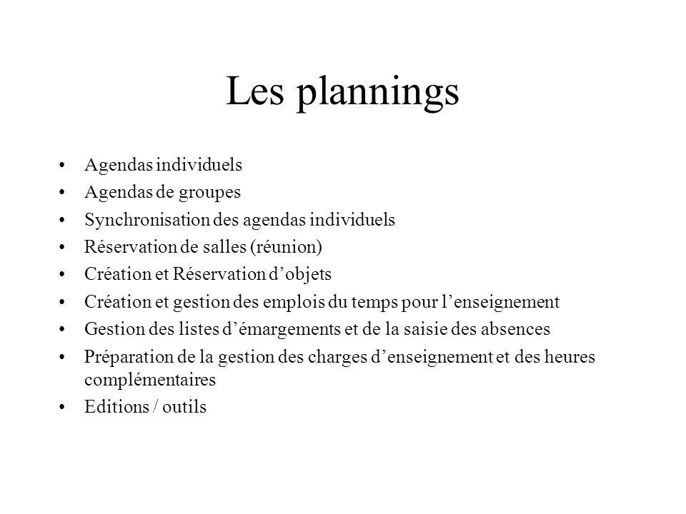 Les plannings Agendas individuels Agendas de groupes Synchronisation des agendas individuels Réservation de salles (réunion) Création et Réservation d