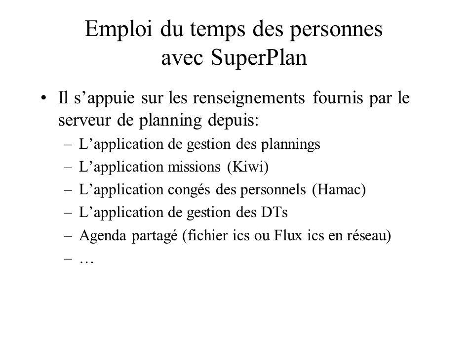 Emploi du temps des personnes avec SuperPlan Il sappuie sur les renseignements fournis par le serveur de planning depuis: –Lapplication de gestion des