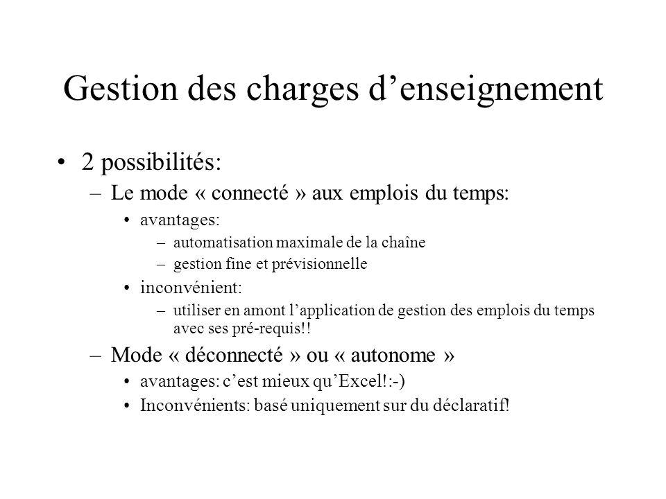 Gestion des charges denseignement 2 possibilités: –Le mode « connecté » aux emplois du temps: avantages: –automatisation maximale de la chaîne –gestio