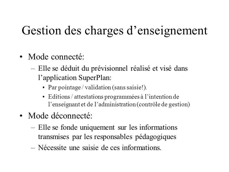 Gestion des charges denseignement Mode connecté: –Elle se déduit du prévisionnel réalisé et visé dans lapplication SuperPlan: Par pointage / validation (sans saisie!).