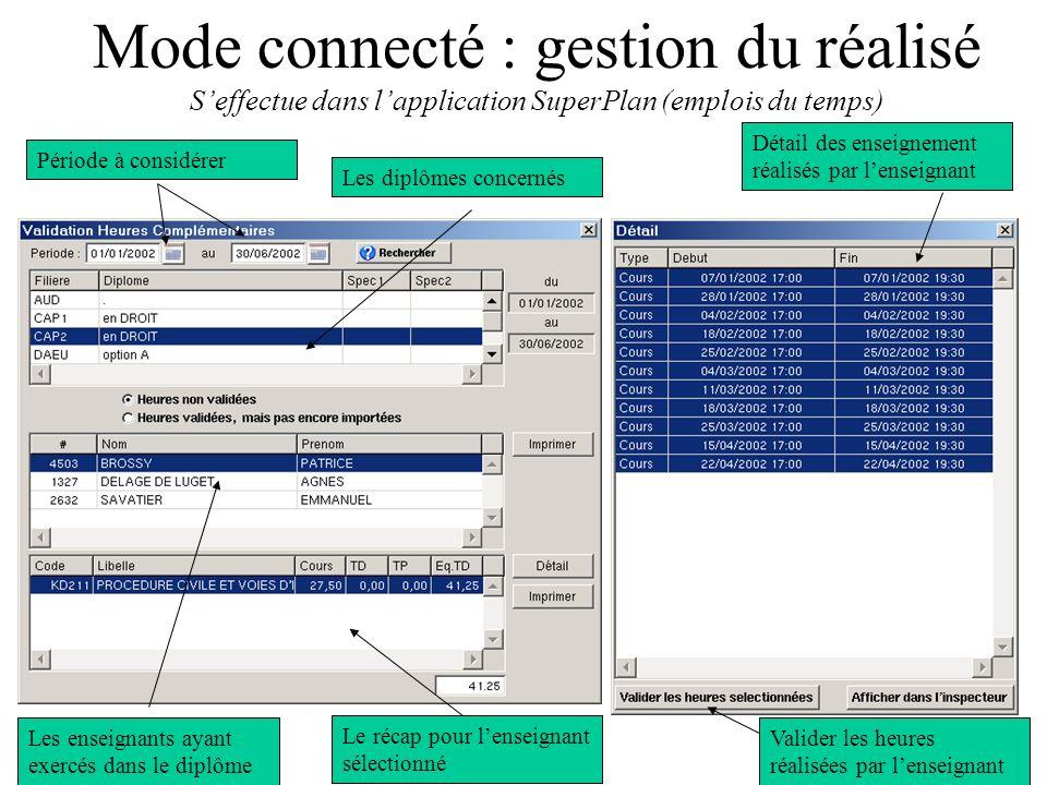 Mode connecté : gestion du réalisé Seffectue dans lapplication SuperPlan (emplois du temps) Les diplômes concernés Période à considérer Les enseignant