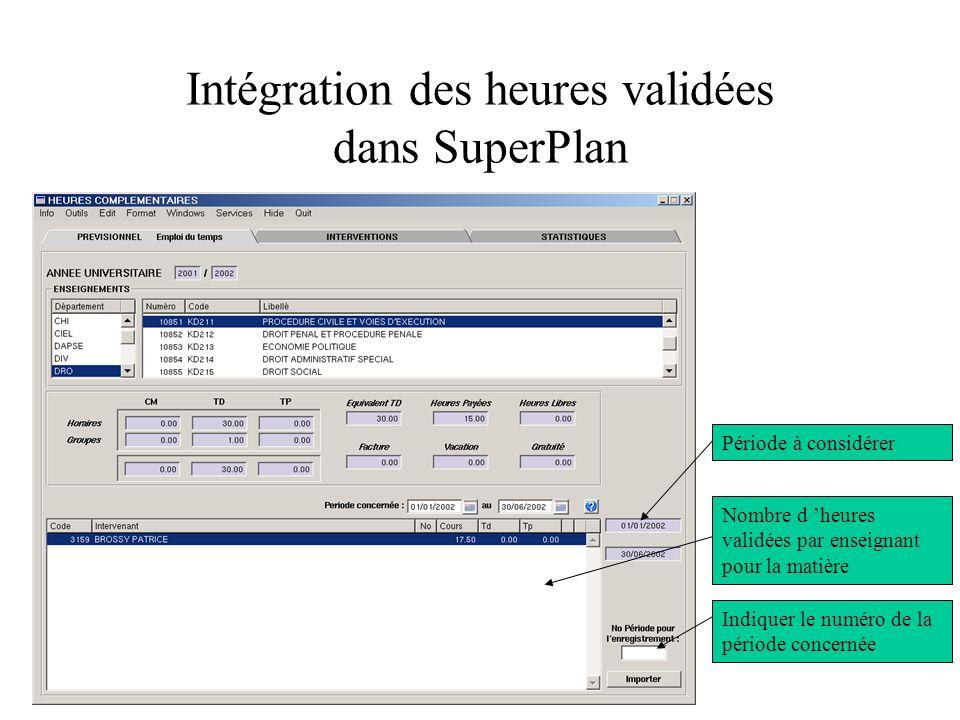 Intégration des heures validées dans SuperPlan Indiquer le numéro de la période concernée Nombre d heures validées par enseignant pour la matière Péri