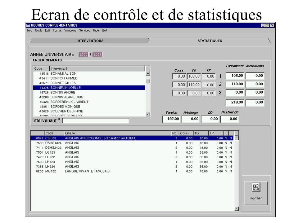 Ecran de contrôle et de statistiques