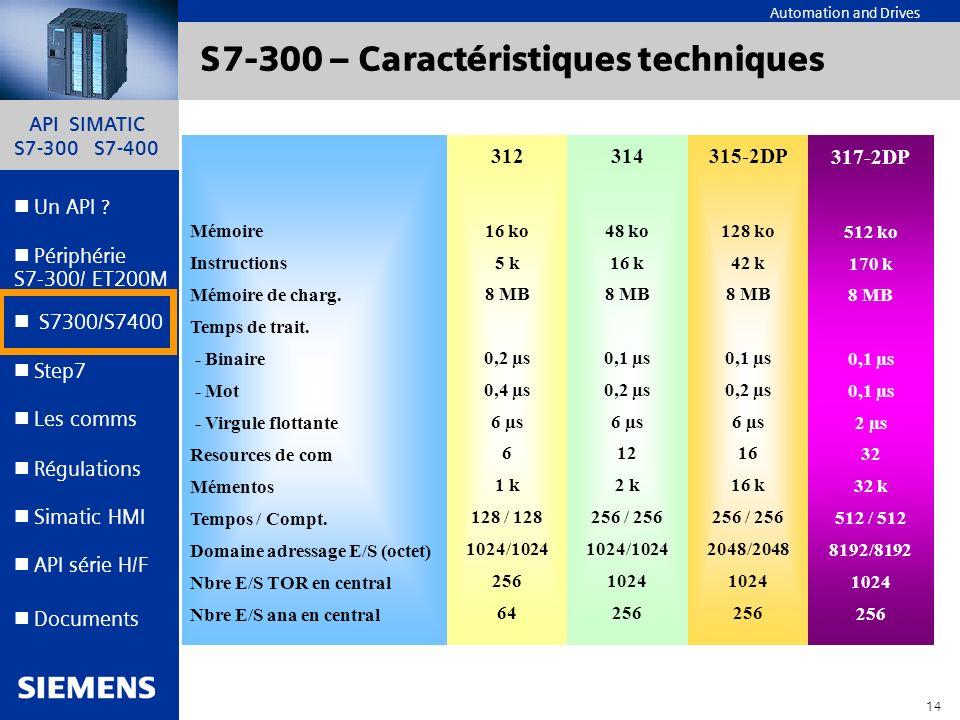 API SIMATIC S7-300 S7-400 13 Automation and Drives Un API ? Step7 Périphérie S7-300/ ET200M Documents S7300/S7400 Simatic HMI API série H/F Les comms
