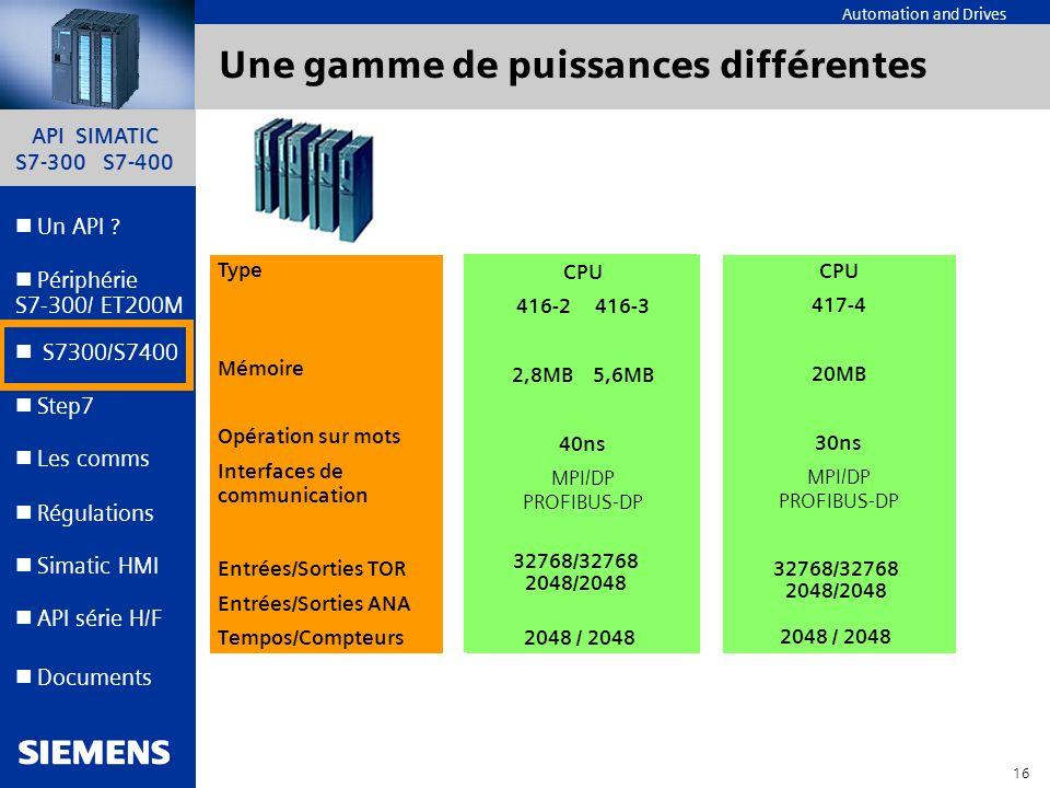 API SIMATIC S7-300 S7-400 15 Automation and Drives Un API ? Step7 Périphérie S7-300/ ET200M Documents S7300/S7400 Simatic HMI API série H/F Les comms