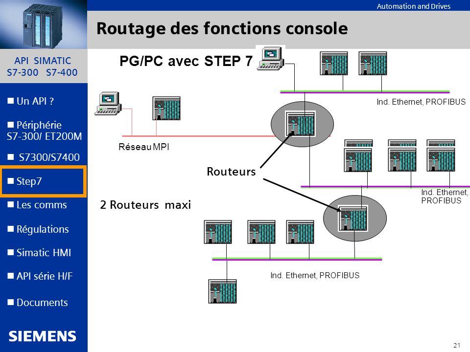 API SIMATIC S7-300 S7-400 20 Automation and Drives Un API ? Step7 Périphérie S7-300/ ET200M Documents S7300/S7400 Simatic HMI API série H/F Les comms