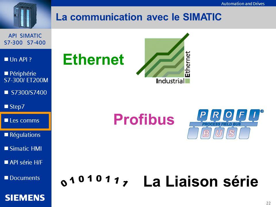 API SIMATIC S7-300 S7-400 21 Automation and Drives Un API ? Step7 Périphérie S7-300/ ET200M Documents S7300/S7400 Simatic HMI API série H/F Les comms