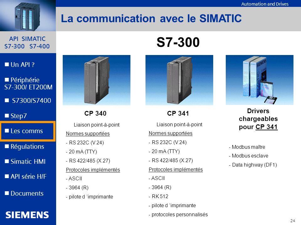 API SIMATIC S7-300 S7-400 23 Automation and Drives Un API ? Step7 Périphérie S7-300/ ET200M Documents S7300/S7400 Simatic HMI API série H/F Les comms