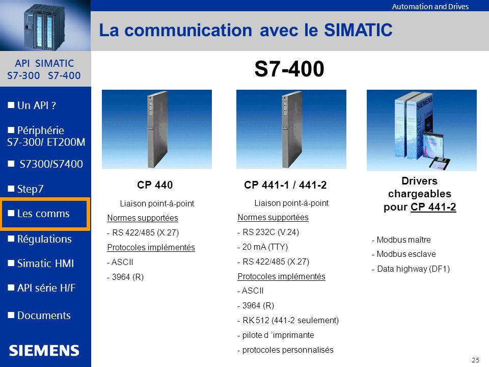 API SIMATIC S7-300 S7-400 24 Automation and Drives Un API ? Step7 Périphérie S7-300/ ET200M Documents S7300/S7400 Simatic HMI API série H/F Les comms
