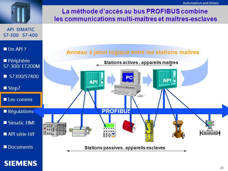API SIMATIC S7-300 S7-400 25 Automation and Drives Un API ? Step7 Périphérie S7-300/ ET200M Documents S7300/S7400 Simatic HMI API série H/F Les comms