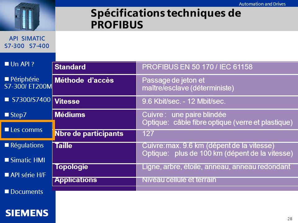 API SIMATIC S7-300 S7-400 27 Automation and Drives Un API ? Step7 Périphérie S7-300/ ET200M Documents S7300/S7400 Simatic HMI API série H/F Les comms