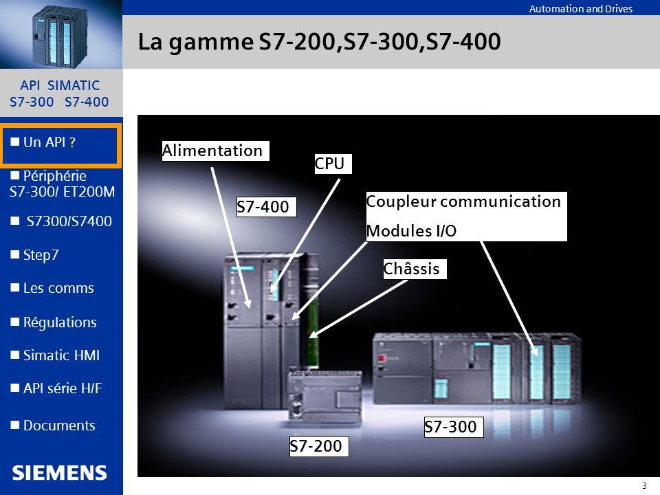 API SIMATIC S7-300 S7-400 2 Automation and Drives Un API ? Step7 Périphérie S7-300/ ET200M Documents S7300/S7400 Simatic HMI API série H/F Les comms R