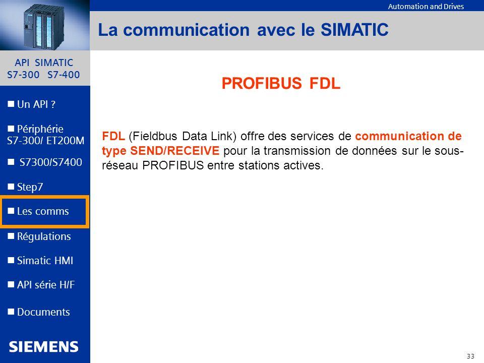 API SIMATIC S7-300 S7-400 32 Automation and Drives Un API ? Step7 Périphérie S7-300/ ET200M Documents S7300/S7400 Simatic HMI API série H/F Les comms