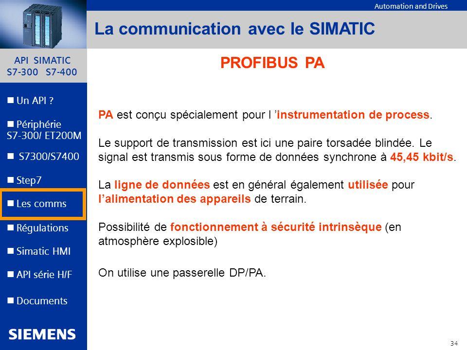 API SIMATIC S7-300 S7-400 33 Automation and Drives Un API ? Step7 Périphérie S7-300/ ET200M Documents S7300/S7400 Simatic HMI API série H/F Les comms