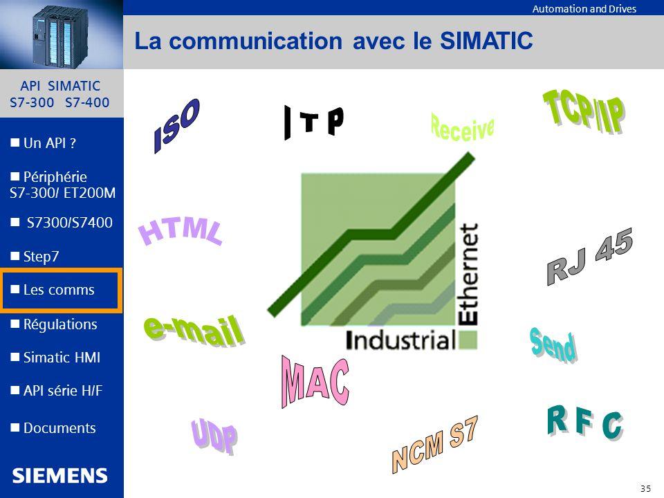 API SIMATIC S7-300 S7-400 34 Automation and Drives Un API ? Step7 Périphérie S7-300/ ET200M Documents S7300/S7400 Simatic HMI API série H/F Les comms