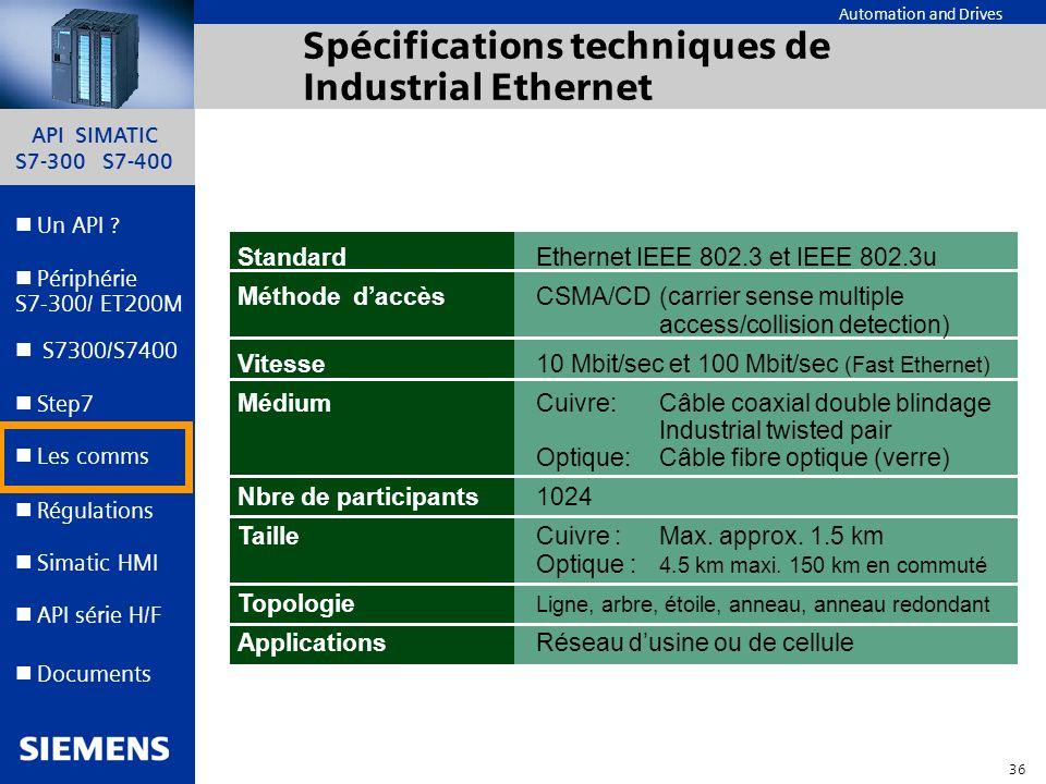 API SIMATIC S7-300 S7-400 35 Automation and Drives Un API ? Step7 Périphérie S7-300/ ET200M Documents S7300/S7400 Simatic HMI API série H/F Les comms