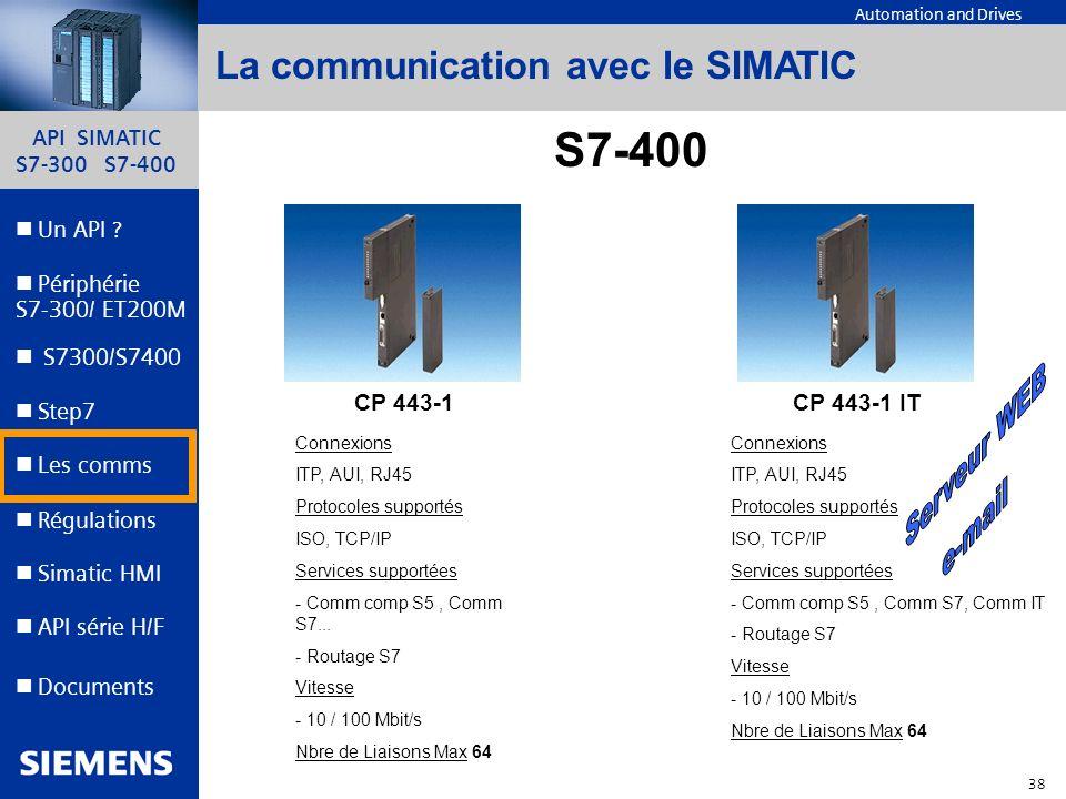 API SIMATIC S7-300 S7-400 37 Automation and Drives Un API ? Step7 Périphérie S7-300/ ET200M Documents S7300/S7400 Simatic HMI API série H/F Les comms