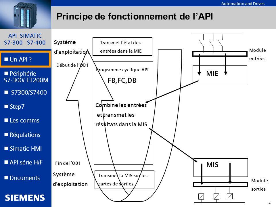 API SIMATIC S7-300 S7-400 3 Automation and Drives Un API ? Step7 Périphérie S7-300/ ET200M Documents S7300/S7400 Simatic HMI API série H/F Les comms R