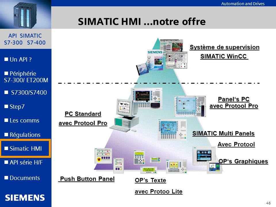 API SIMATIC S7-300 S7-400 45 Automation and Drives Un API ? Step7 Périphérie S7-300/ ET200M Documents S7300/S7400 Simatic HMI API série H/F Les comms