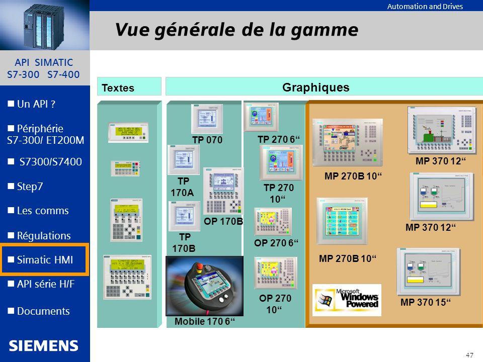 API SIMATIC S7-300 S7-400 46 Automation and Drives Un API ? Step7 Périphérie S7-300/ ET200M Documents S7300/S7400 Simatic HMI API série H/F Les comms