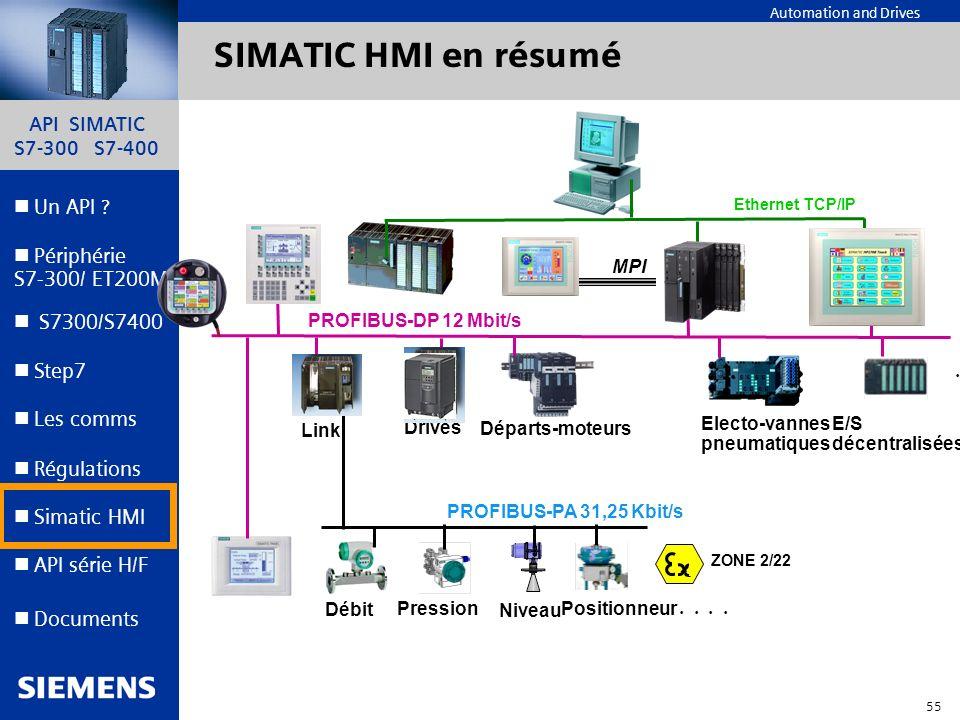 API SIMATIC S7-300 S7-400 54 Automation and Drives Un API ? Step7 Périphérie S7-300/ ET200M Documents S7300/S7400 Simatic HMI API série H/F Les comms