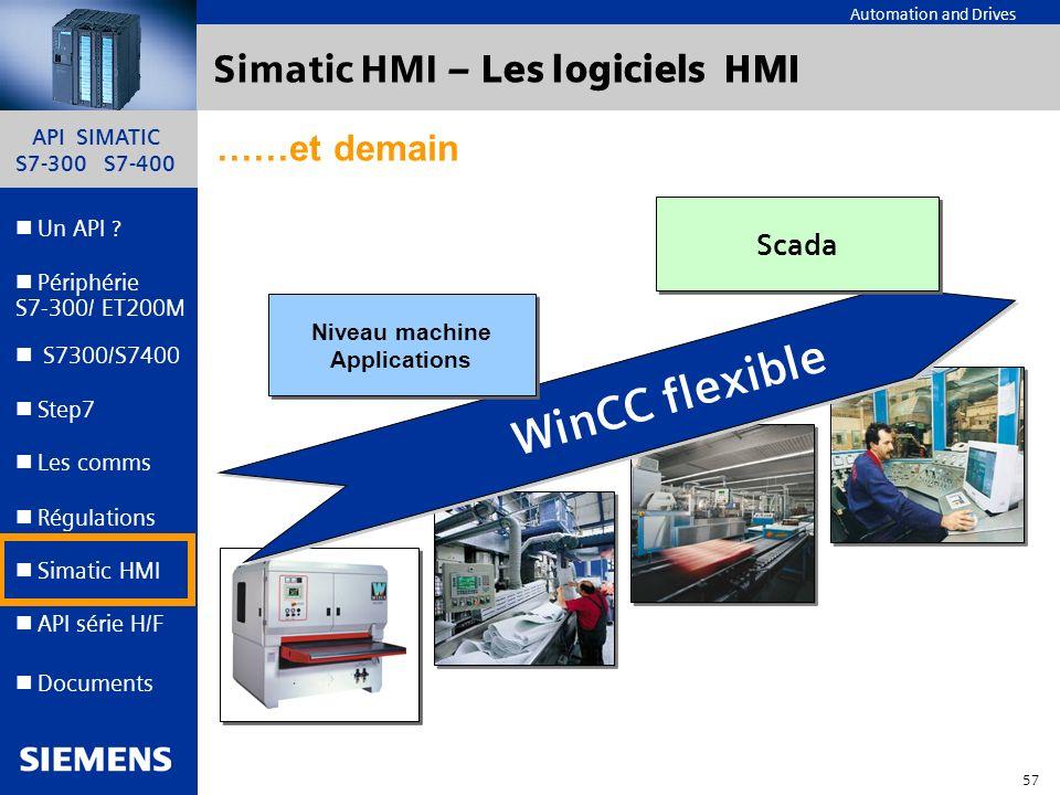 API SIMATIC S7-300 S7-400 56 Automation and Drives Un API ? Step7 Périphérie S7-300/ ET200M Documents S7300/S7400 Simatic HMI API série H/F Les comms