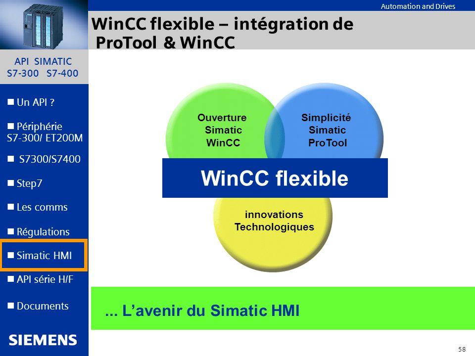 API SIMATIC S7-300 S7-400 57 Automation and Drives Un API ? Step7 Périphérie S7-300/ ET200M Documents S7300/S7400 Simatic HMI API série H/F Les comms