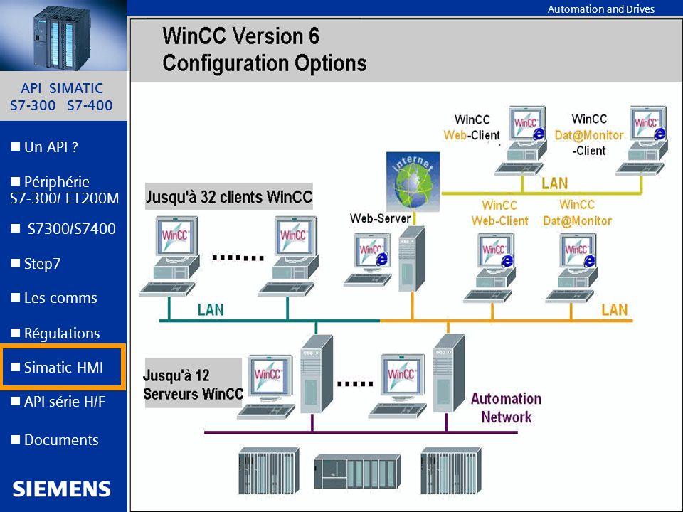 API SIMATIC S7-300 S7-400 58 Automation and Drives Un API ? Step7 Périphérie S7-300/ ET200M Documents S7300/S7400 Simatic HMI API série H/F Les comms