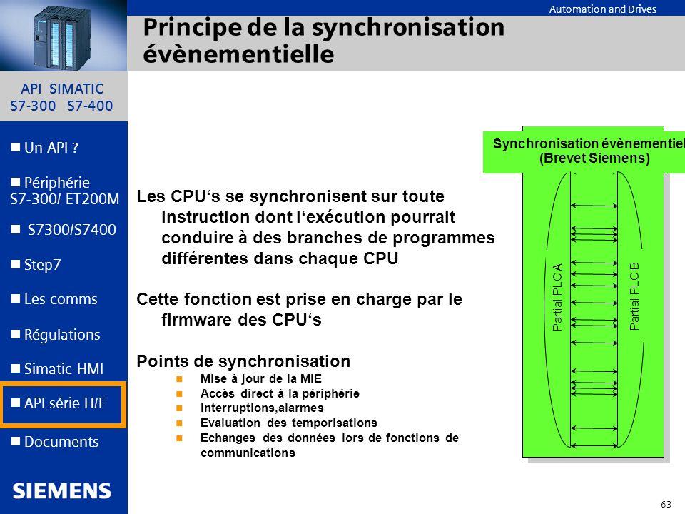 API SIMATIC S7-300 S7-400 62 Automation and Drives Un API ? Step7 Périphérie S7-300/ ET200M Documents S7300/S7400 Simatic HMI API série H/F Les comms