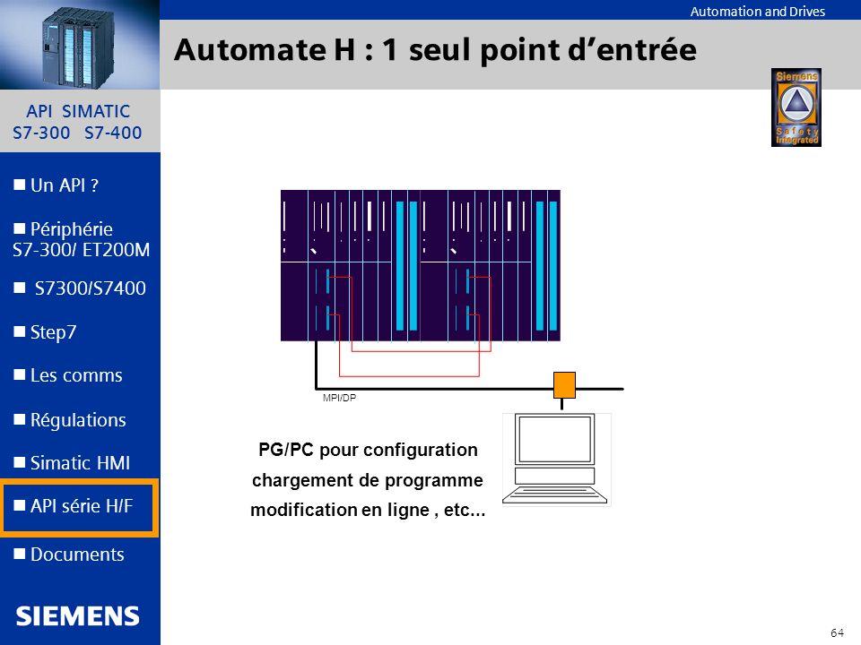 API SIMATIC S7-300 S7-400 63 Automation and Drives Un API ? Step7 Périphérie S7-300/ ET200M Documents S7300/S7400 Simatic HMI API série H/F Les comms
