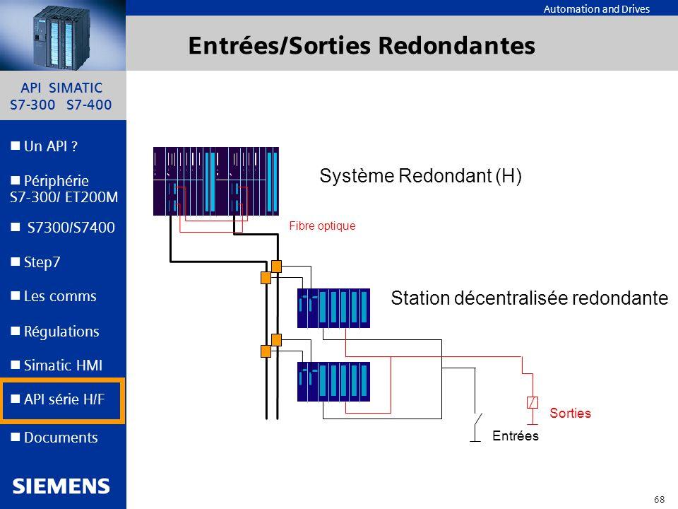 API SIMATIC S7-300 S7-400 67 Automation and Drives Un API ? Step7 Périphérie S7-300/ ET200M Documents S7300/S7400 Simatic HMI API série H/F Les comms