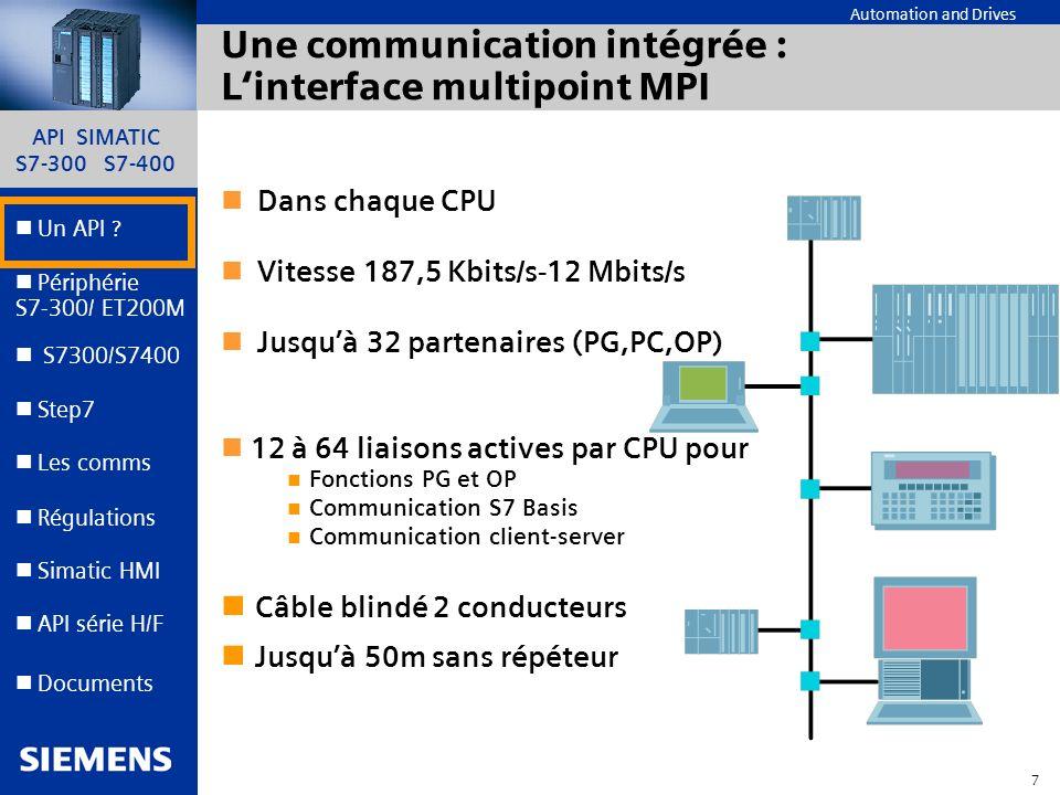 API SIMATIC S7-300 S7-400 6 Automation and Drives Un API ? Step7 Périphérie S7-300/ ET200M Documents S7300/S7400 Simatic HMI API série H/F Les comms R