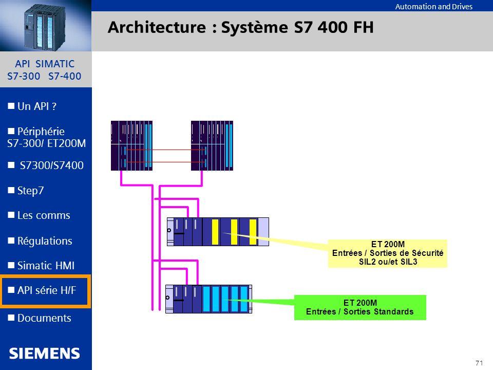 API SIMATIC S7-300 S7-400 70 Automation and Drives Un API ? Step7 Périphérie S7-300/ ET200M Documents S7300/S7400 Simatic HMI API série H/F Les comms
