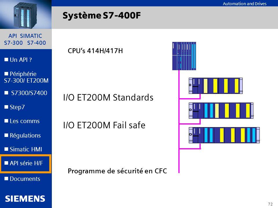 API SIMATIC S7-300 S7-400 71 Automation and Drives Un API ? Step7 Périphérie S7-300/ ET200M Documents S7300/S7400 Simatic HMI API série H/F Les comms