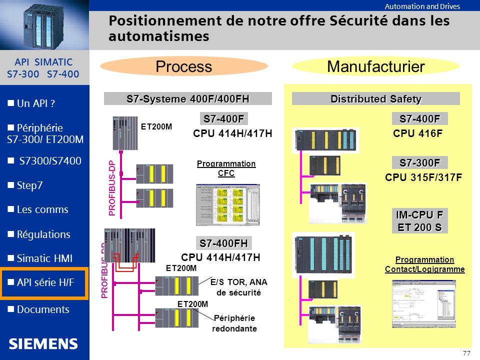 API SIMATIC S7-300 S7-400 76 Automation and Drives Un API ? Step7 Périphérie S7-300/ ET200M Documents S7300/S7400 Simatic HMI API série H/F Les comms