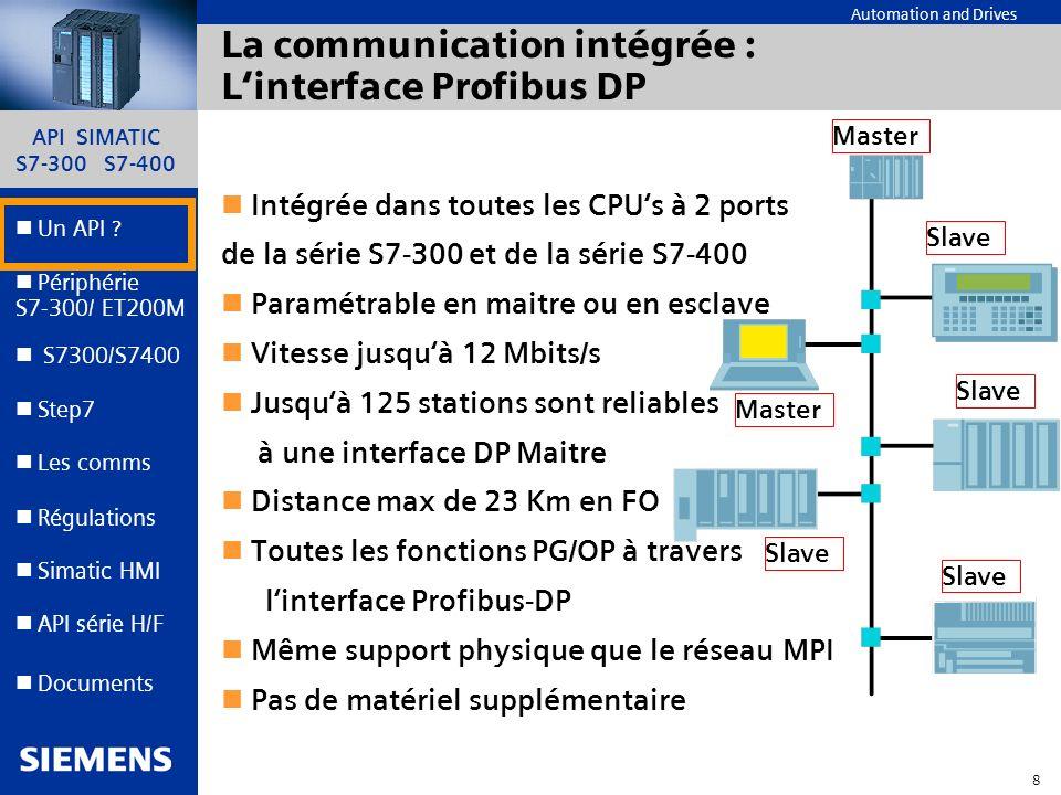 API SIMATIC S7-300 S7-400 7 Automation and Drives Un API ? Step7 Périphérie S7-300/ ET200M Documents S7300/S7400 Simatic HMI API série H/F Les comms R