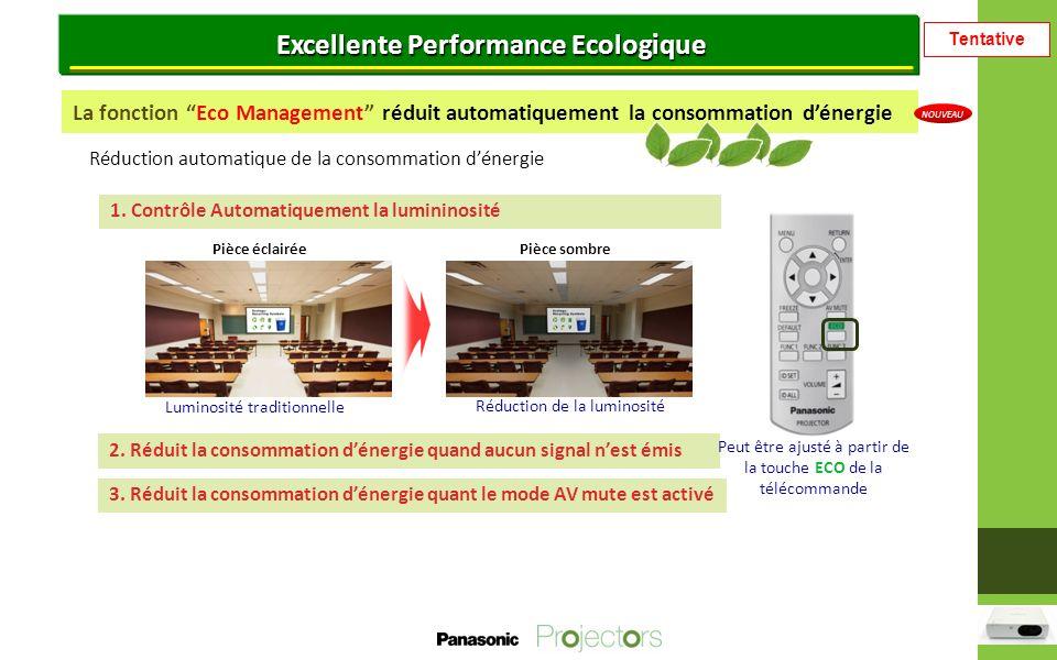 Excellente Performance Ecologique La fonction Eco Management réduit automatiquement la consommation dénergie Réduction automatique de la consommation dénergie Pièce sombre Pièce éclairée Luminosité traditionnelle Réduction de la luminosité 1.