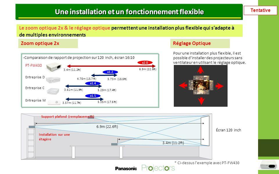 Tentative Une installation et un fonctionnement flexible Le zoom optique 2x & le réglage optique permettent une installation plus flexible qui sadapte à de multiples environnements Pour une installation plus flexible, il est possible dinstaller des projecteurs sans ventilateur en utilisant le réglage optique.