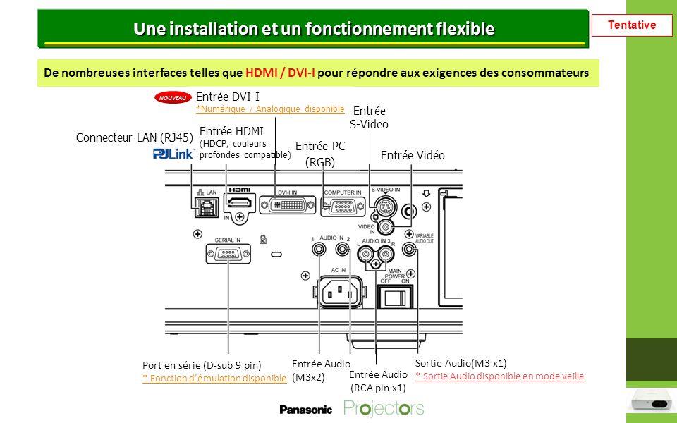 Tentative Une installation et un fonctionnement flexible De nombreuses interfaces telles que HDMI / DVI-I pour répondre aux exigences des consommateurs Connecteur LAN (RJ45) Entrée Vidéo Entrée S-Video Entrée DVI-I *Numérique / Analogique disponible Entrée PC (RGB) Port en série (D-sub 9 pin) * Fonction démulation disponible Entrée Audio (RCA pin x1) Entrée HDMI (HDCP, couleurs profondes compatible) Sortie Audio(M3 x1) * Sortie Audio disponible en mode veille Entrée Audio (M3x2) NOUVEAU