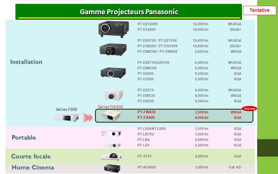 Tentative Gamme Projecteurs Panasonic PT-DZ1200012,000 lmWUXGA PT-D1200012,000 lmSXGA+ PT-DZ8700 / PT-DZ110X10,600 lmWUXGA PT-DS8500 / PT-DS100X10,600 lmSXGA+ PT-DW8300 / PT-DW90X9,600 lmWXGA PT-DZ6710/DZ67006,000 lmWUXGA PT-DW6300 6,000 lmWXGA PT-D60006,500 lmXGA PT-D50005,000 lmXGA PT-DZ5704,000 lmWUXGA PT-DW5304,000 lmWXGA PT-DX5004,500 lmXGA PT-FW430 3,500 lmWXGA PT-FX400 4,000 lmXGA PT-LB90NT/LB903,500 lmXGA PT-LB78V3,000 lmXGA PT-LB22,600 lmXGA PT-LB12,200 lmXGA PT-ST102,800 lmXGA PT-AE40001,600 lmFull HD Nouveau Installation Portable Courte focale Home Cinema Séries F300 Séries FW430
