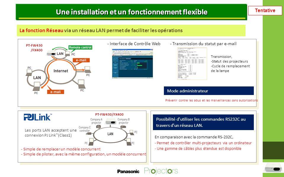 Tentative Une installation et un fonctionnement flexible La fonction Réseau via un réseau LAN permet de faciliter les opérations Possibilité dutiliser les commandes RS232C au travers dun réseau LAN.