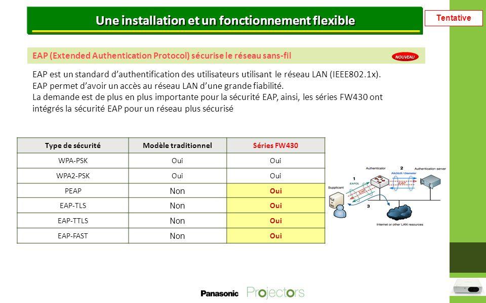 Tentative Une installation et un fonctionnement flexible EAP (Extended Authentication Protocol) sécurise le réseau sans-fil Type de sécuritéModèle traditionnelSéries FW430 WPA-PSKOui WPA2-PSKOui PEAP Non Oui EAP-TLS Non Oui EAP-TTLS Non Oui EAP-FAST Non Oui EAP est un standard dauthentification des utilisateurs utilisant le réseau LAN (IEEE802.1x).