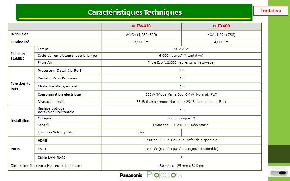 Tentative Caractéristiques Techniques PT- FW430 PT- FX400 Résolution WXGA (1,280x800)XGA (1,024x768) Luminosité3,500 lm4,000 lm Fiabilité/ Stabilité LampeAC 250W Cycle de remplacement de la lampe6,000 heures* (* tentative) Filtre AirFiltre Eco (12,000 heures sans nettoyage) Fonction de base Processeur Detail Clarity 3 Oui Daylight View PremiumOui Mode Eco ManagementOui Consommation électrique335W (Mode Veille Eco: 0.4W, Normal: 9W) Niveau de bruit33dB (Lampe mode Normal) / 29dB (Lampe mode Eco) Installation Réglage optique Verticale/ Horizontale Oui OptiqueZoom optique x2 Sans-filOptionnel (ET-WM200 nécessaire) Fonction Side-by-SideOui - Ports HDMI 1 entrée (HDCP, Couleur Profonde disponible) DVI-I 1 entrée (numérique / analogique disponible) Câble LAN (RJ-45) 1 Dimension (Largeur x Hauteur x Longueur)430 mm x 125 mm x 323 mm