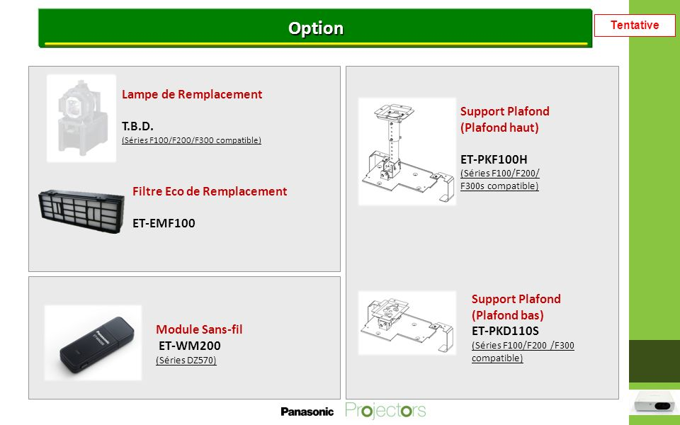 Tentative Option Lampe de Remplacement T.B.D.