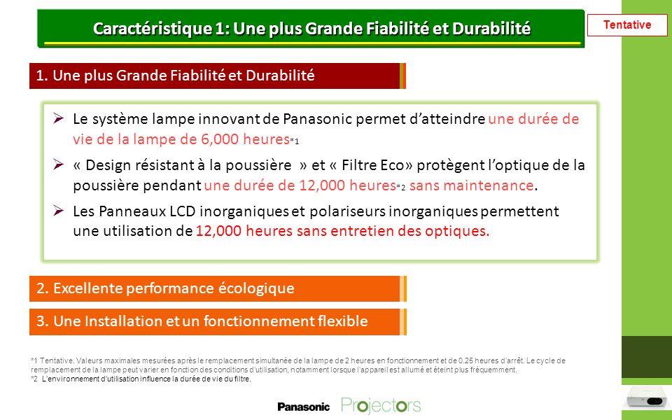 Tentative Comparaison (Modèle Traditionnel) PT- FW300NT PT- FW300 PT- FW430 Appareil 3LCD (Panneaux LCD Inorganiques, Polariseurs Inorganiques) Résolution WXGA (1,280 x 800) Luminosité3,500 lm Fiabilité / stabilité Lampe250W Cycle de remplacement de la lampe 5,000 heures6,000 heures Filtre Air ACF (10,000 heures sans nettoyage)Filtre Eco (10,000 heures sans nettoyage) Fonction de base Processeur Detail Clarity -Processeur Detailed Clarity 3 Daylight View Daylight View 5Daylight View Premium Mode Eco Management NonOui Consommation électrique 350W (Mode Veille: 3W) 335 W (Mode veille Eco: 0.4W, Normal 9W) Niveau de bruit 33dB33dB (Lampe mode Normal) / 29dB (Lampe mode Eco) Installation Réglage optique Verticale +/- 51%, Horizontale +/- 24% (manuel) Zoom Zoom optique x2 Fonction sans-filOui NonOptionnel (ET-WM200) Ports HDMI NonOui DVI DVI-D (Numérique) DVI-I (numérique/analogique) RGB (analogique)2 entrée1 entrée Câble LANOui Entrée télécommandeOuiNon Dimension (Largeur x Hauteur x Longueur) 432 mm x 128.5 mm x 323 mm430 mm x 125 mm x 323 mm PoidsApprox.