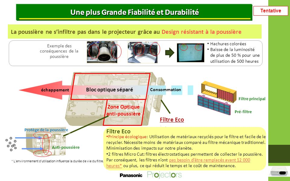 Tentative Une plus Grande Fiabilité et Durabilité Maintient des images de haute qualité pendant 12 000 heures sans maintenance des panneaux LCD/Polariseurs La raison principale de la détérioration de la qualité dimage du projecteur LCD est la détérioration des panneaux LCD et des Polariseurs.